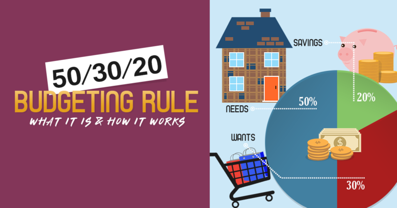 50/30/20 Budgeting Rule: What It Is & How It Works