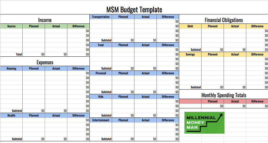 Best Free Google Sheets Budget Templates And How To Use Them