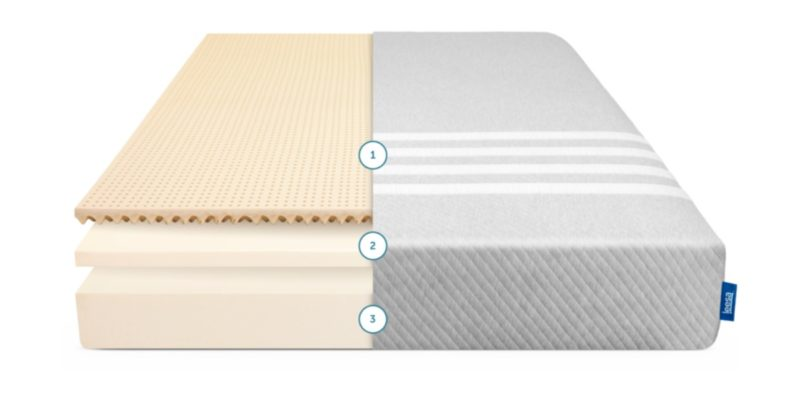Leesa® Mattress Review: Are Beds That Come In A Box Legit?