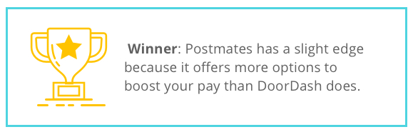 Postmates is the winner of our Doordash vs. Postmates comparison