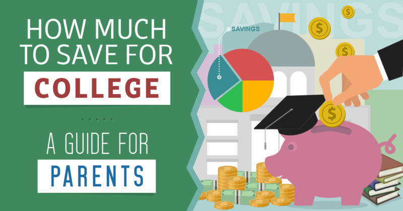 How Much to Save for College: A Guide for Parents