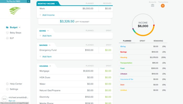 EveryDollar dashboard screenshot