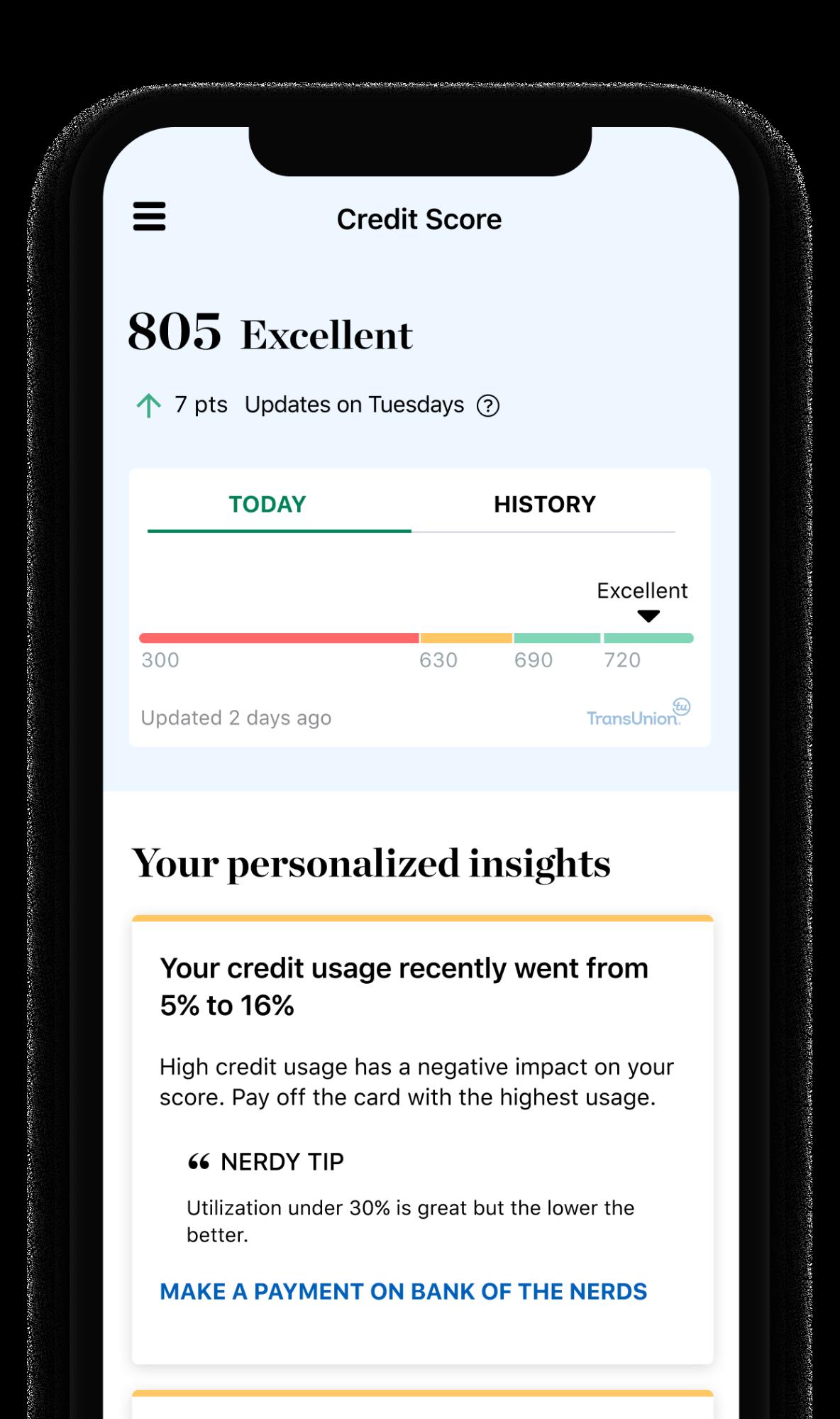 Nerdwallet Credit Score