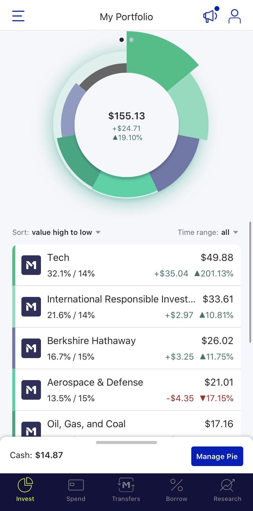 M1 Finance Customized investment portfolios