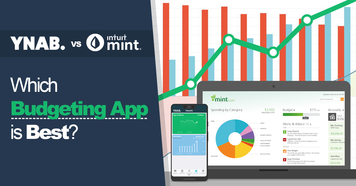 Mint vs  YNAB 2019 | Which Budgeting App is Best?